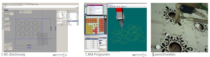 Teilegeometrien in CAD-Dateiformate: .dxf, .ai, .dwg, .iges, .step .3dm - ZB-Laser AG
