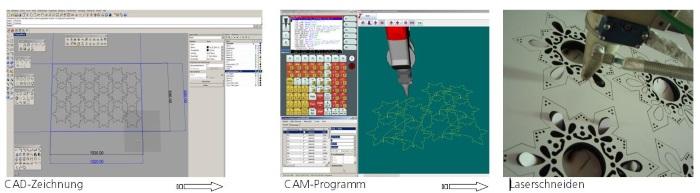 Teilegeometrien in CAD-Dateiformate: .dxf, .ai, .dwg, .iges, .step .3dm - ZB-Laser AG
